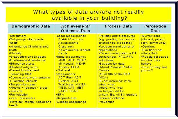 data ref manual types resize
