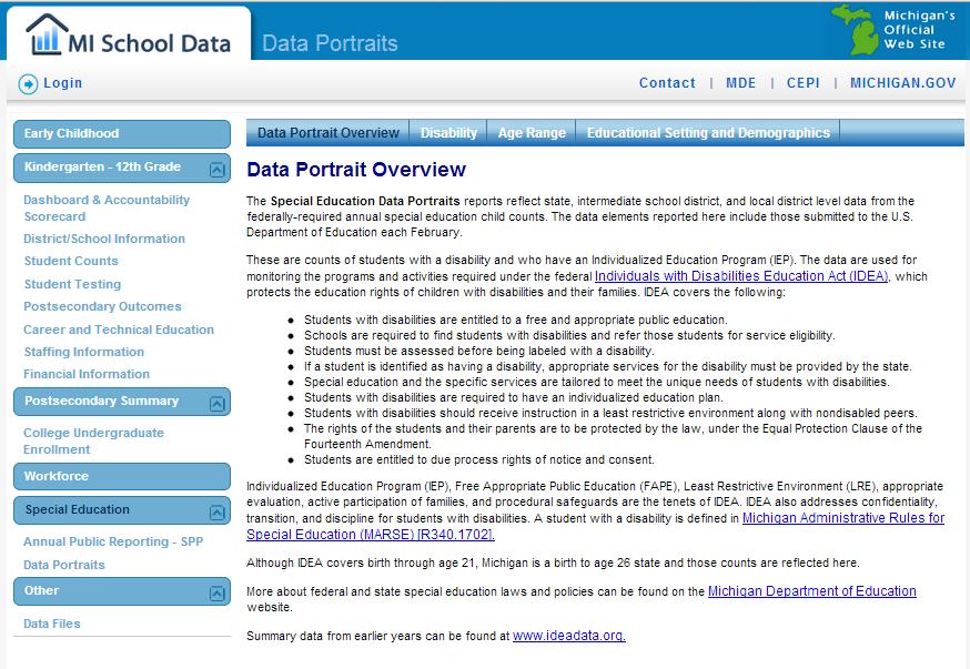 sped data portraits
